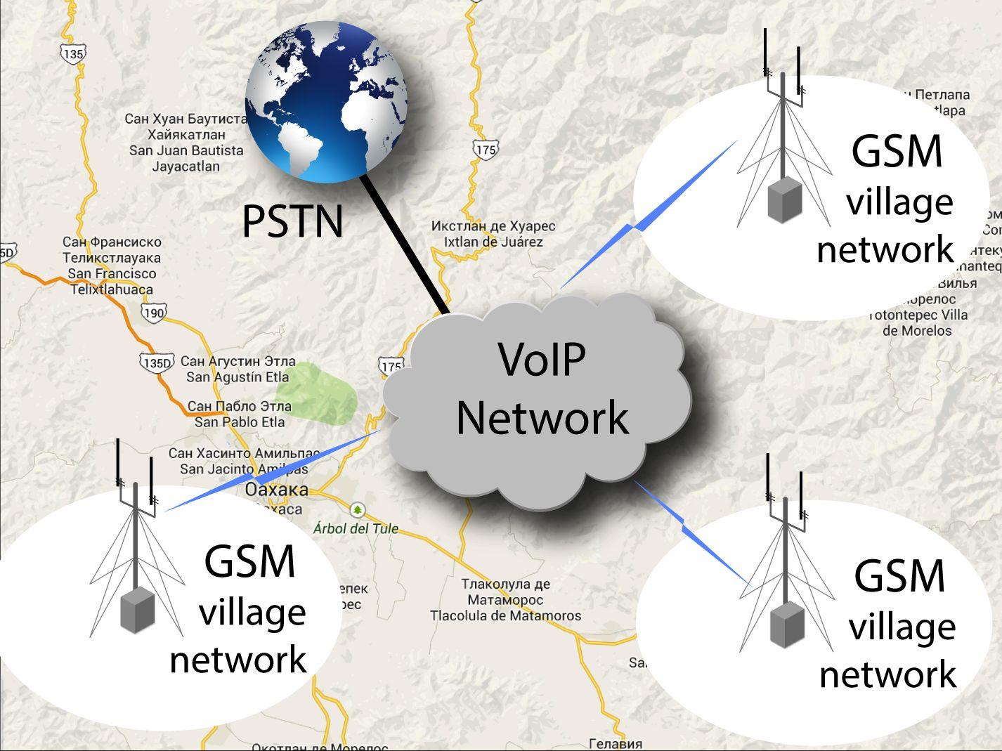 Village GSM networks
